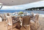 yacht hire in Turkey